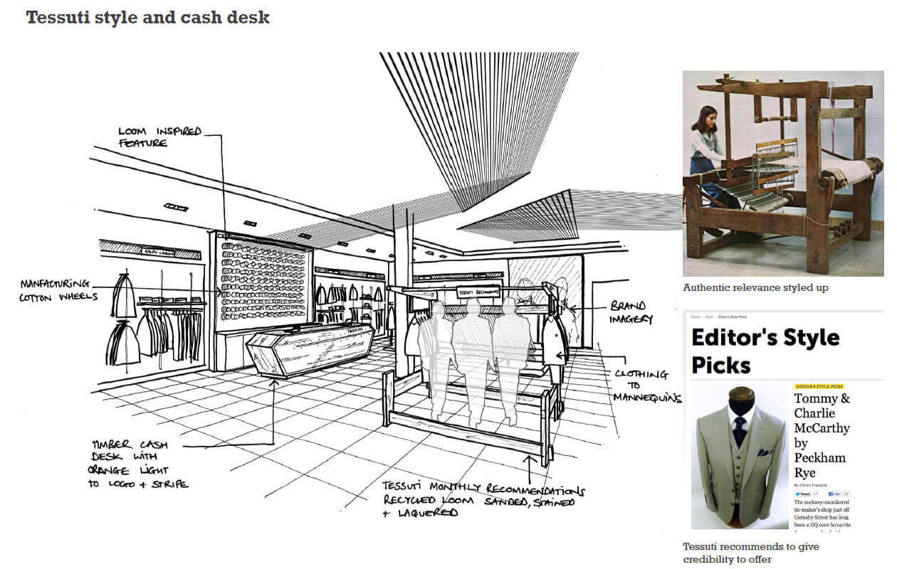 research project outcome interior design 10072018 also included is a collection of case studies of social research projects that can be used to  research design:  (and being monitored for the outcome.
